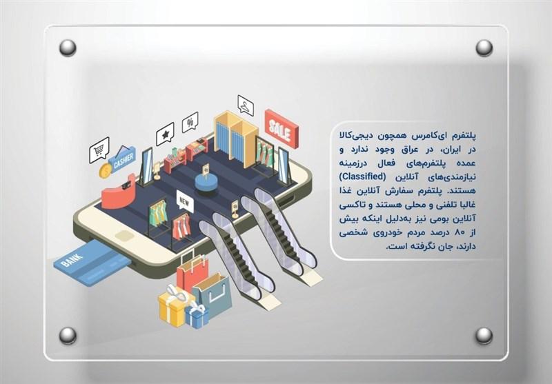 اقتصاد دیجیتال در عراق؛ پایگاههای جنگ اقتصادی در همسایگی ایران