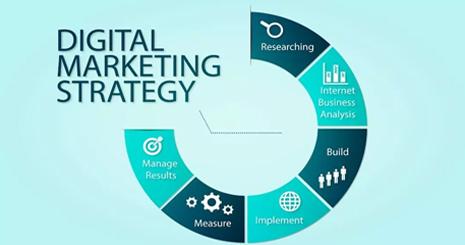 طراحی استراتژی بازاریابی دیجیتال در 7 گام