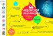 فراخوان اولین رویداد «بوتکمپ» تخصصی هوش مصنوعی، هوشمندسازی و فناوریهای دیجیتال