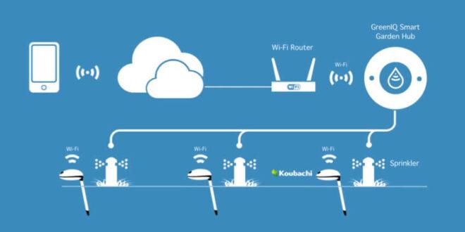 مدیریت هوشمند آب در جهان + اینفوگرافیک